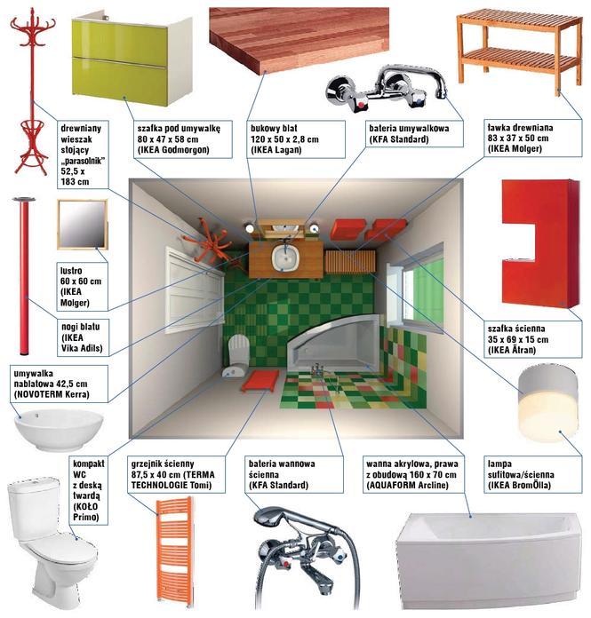 Projekt łazienki za 5 tys. zł wraz z produktami