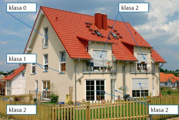 Jak obniżyć koszt okien do domu